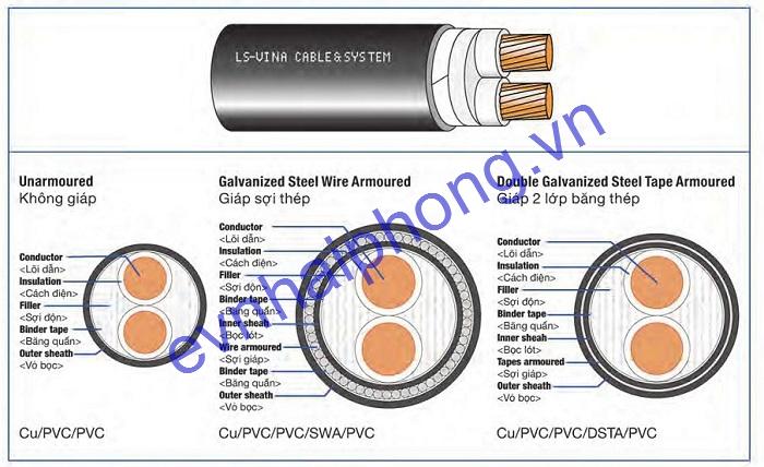 Cáp 0,6/1KV 2 lõi cách điện PVC hãng LS ViNa