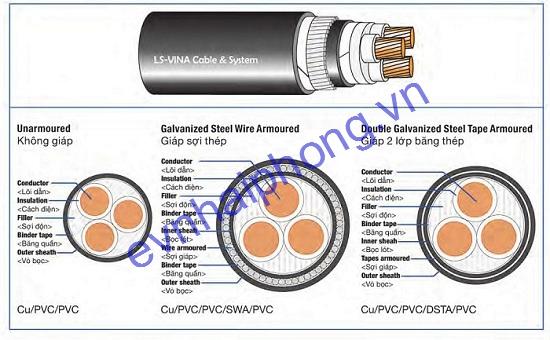 Cáp 0,6/1kV loại 3 lõi cách điện PVC hãng LS-ViNa