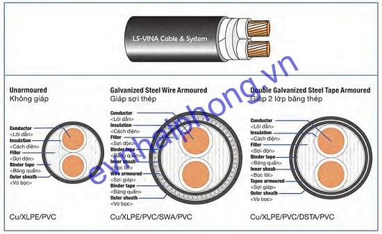 Cáp 0,6/1KV loại 2 lõi cách điện XLPE hãng LS ViNa