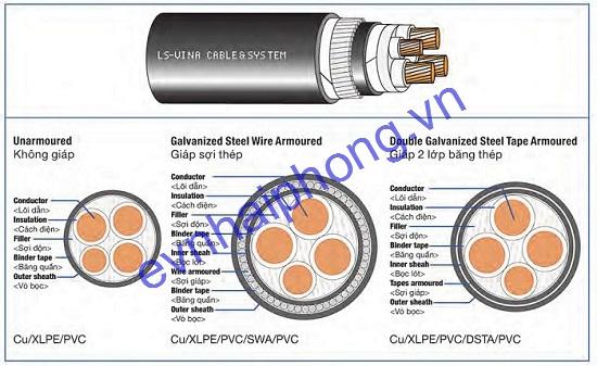 Cáp 0,6/1KV loại 3 pha + 1 lõi trung tính cách điện XLPE hãng LS ViNa