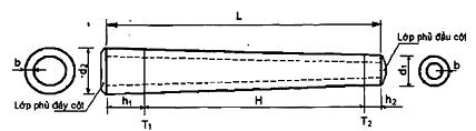 Cot-BTLT-Thongso-1
