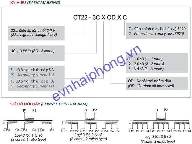 8.1.BD-22kv-tn-3mach-6