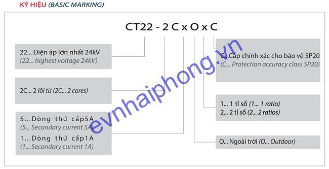 8.3.BD-eboxy-22kv-2mach-5