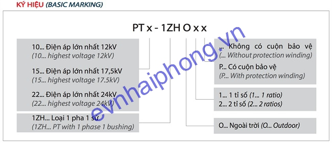 9.6.BDA-eboxy-24kv-nt-2
