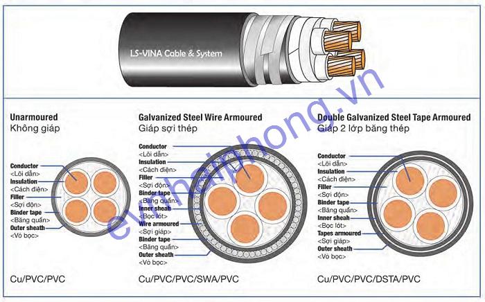 LS-4-4loiboc-PVC-